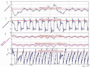 Spannung Berechnen Mechanik : verlustleistung eines kondensators berechnen ~ Themetempest.com Abrechnung