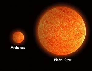 life cycle of a massive star Quotes