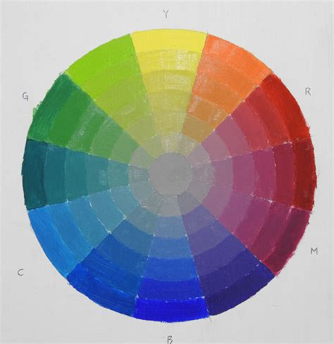 painting your own color wheel easel journeys