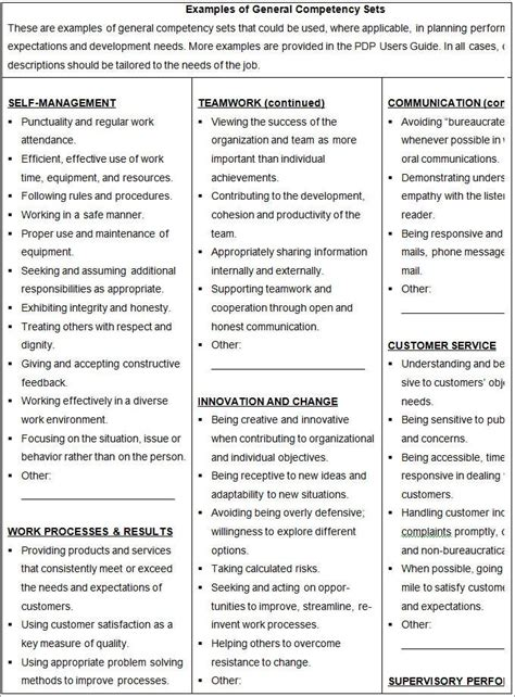 employee development plan templates word
