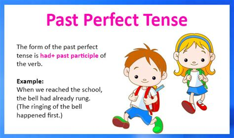 Past Perfect Tense  Definition, Types, Examples And Worksheets