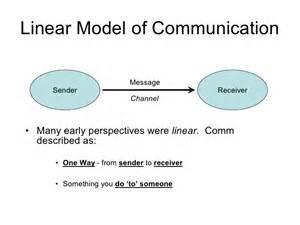 Linear Communication Model