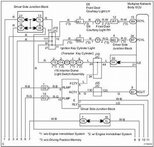 Toyota Sienna Service Manual  Illumination Circuit