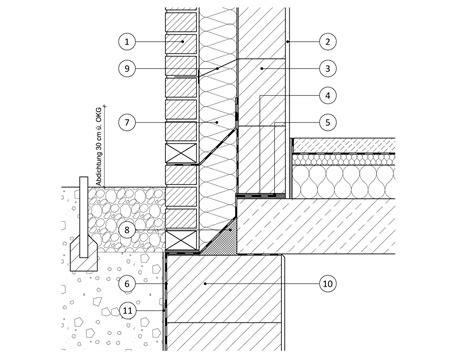 horizontale abdichtung mauerwerk sockel mauerwerk keller baunetz wissen