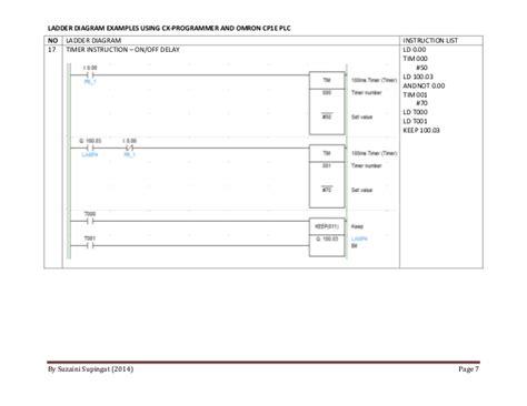 Omron Plc Diagram by Omron Plc Ladder Diagram Exle Periodic Diagrams Science