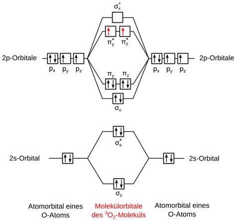 filemo triplett osvg wikimedia commons