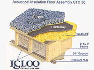 inso tec  services soundproofing acoustical