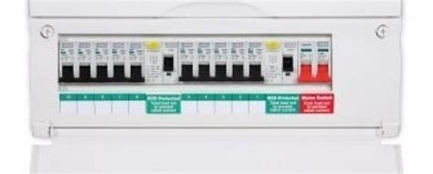 Electrical Fully Loaded Edition Fuse Board