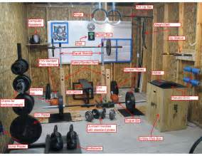 CrossFit Home Gym Equipment