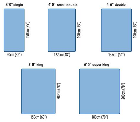 Width Of Bed - bed sizes are confusing interior design major king