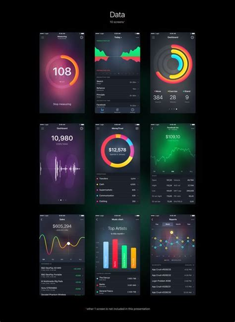 daily ios app design inspiration article