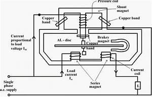 prepaid energy meter circuit diagram the wiring diagram With diagram furthermore energy meter circuit diagram calibration of energy