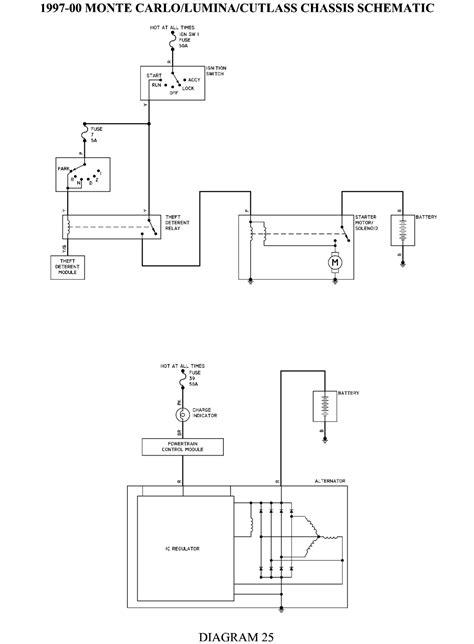 85 Monte Carlo Wiring Diagram by 2001 Monte Carlo Engine Impremedia Net