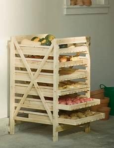 Kartoffeln Lagern Wohnung : die besten 25 topfdeckel organisation ideen auf pinterest ~ Lizthompson.info Haus und Dekorationen