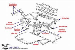 C3 Corvette Hardtop Parts