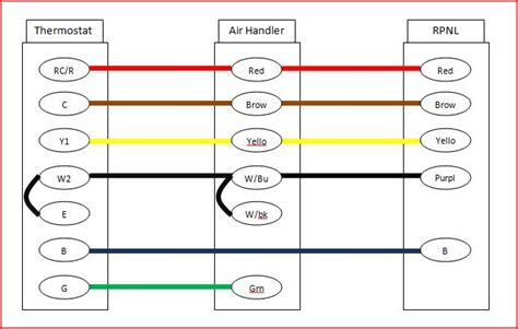 rheem ac unit thermostat wiring diagram 39 wiring