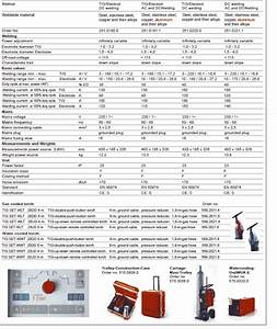 Electrical Wire Size Amp Chart Electronic Components Distribution Transformers