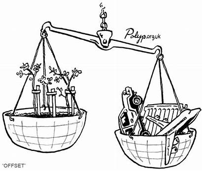 Carbon Offsets Environment Environmental Polyp Cartoon Offset