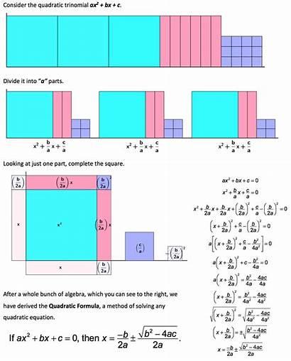 Quadratic Formula Tiles Algebra Polynomials Factoring Visual