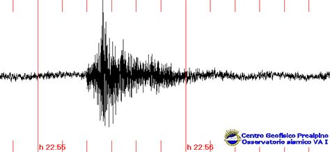 centro geofisico prealpino co dei fiori sismologia e terremoti centro geofisico prealpino