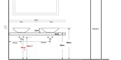 hauteur plan de travail cuisine standard projet salle de bain hauteur plan vasque hauteur