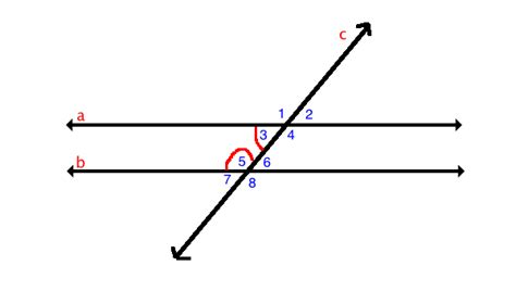same side interior angles same side interior angles theorem pictures to pin on