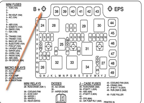 2005 Saturn Ion Fuse Diagram by 2006 Saturn Ion Fuse Box Fuse Box And Wiring Diagram