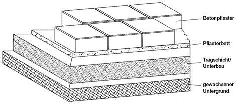 unterbau pflaster gehweg verlegehinweise pflaster platten und versetzhinweise f 252 r palisaden tamara grafe beton gmbh