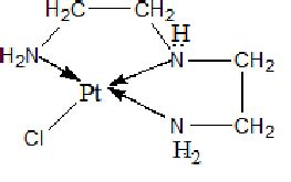 what is the difference between a chelate and bidentate ...