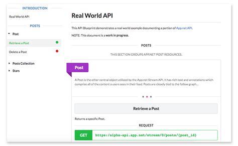 Free And Open Source Api Documentation Tools Pronovix