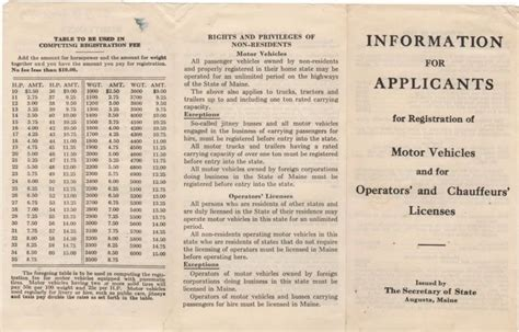 Motor Vehicle Registration Shop Collectibles Online Daily