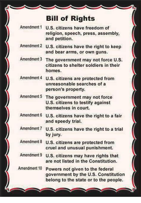 Bill Of Rights Amendment 1 Images