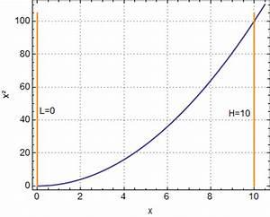 Obere Dreiecksmatrix Berechnen : quadratwurzel mit bisektion berechnen virtual maxim ~ Themetempest.com Abrechnung