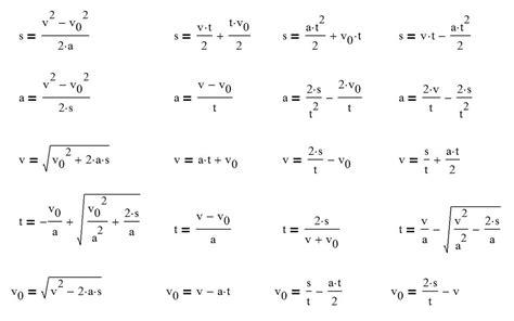 A Berechnen by Bremsweg Rechner Anhalteweg Zeit Geschwindigkeit