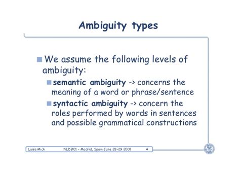 Define The Word Presume by Ambiguity Measures In Requirements Engineering