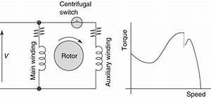 Dayton Split Phase Electric Motor Wiring Diagram