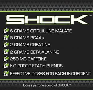 Shock  A New Powerful Pre