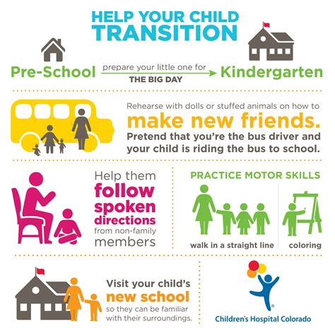 a child going from preschool to kindergarten this 892 | 5e3930997e333874293f4ba53ef1da9a