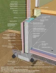 How To Find And Prevent Mold  Basements  Crawl Spaces   U0026 Concrete Floors