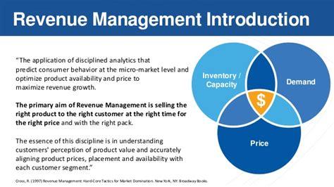 hotel revenue manager job description