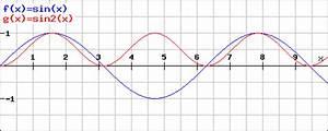 Nullstellen Berechnen Sinus : trigonometrie quadratfunktionen ~ Themetempest.com Abrechnung