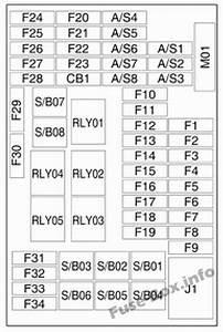 Fuse Box Diagram  U0026gt  Opel  Vauxhall Mokka  2013