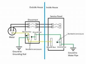 service disconnect wiring electrical diy chatroom home With ground system why we need electrical system grounds ground wiring