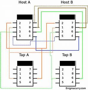 Creating A Passive Network Tap