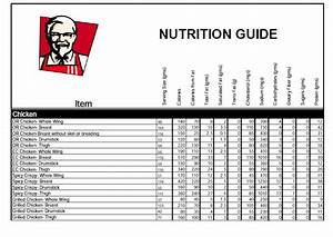 Kfc Nutritional Value Chart Pretty Daze November 2010