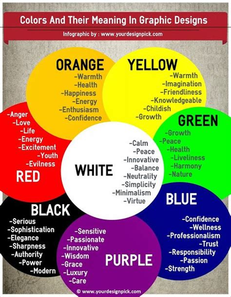 colors and meanings colors and their meanings colors and their meanings