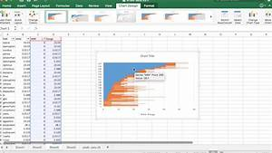 Making Range Charts In Excel
