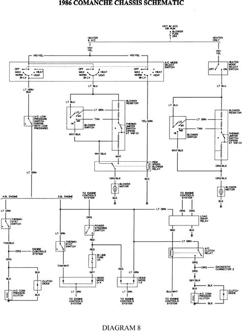 1999 Jeep Wrangler Wiring Schematic by 1993 Jeep Wrangler Wiring Schematic Free Wiring Diagram