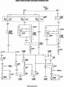 1993 Jeep Wrangler Wiring Schematic