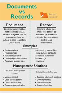 documents vs records infographic With documents vs files
